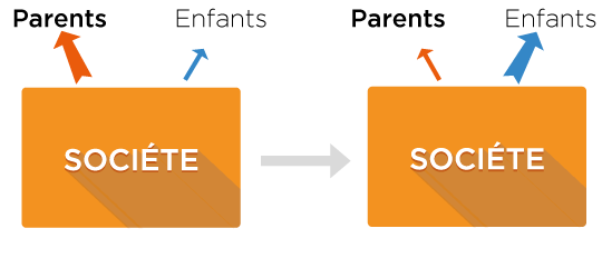 donation-indirecte-schema