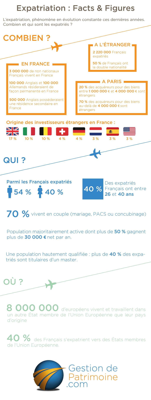 infographie-expat-site-v2