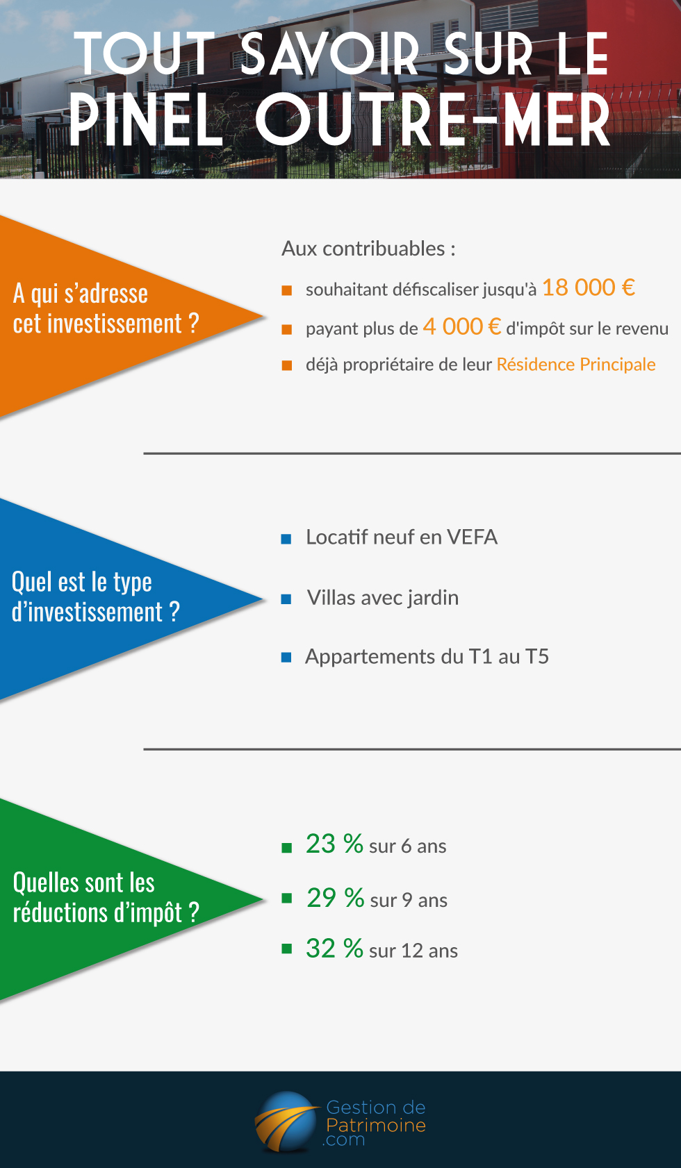 Infographie pinel Outre-mer